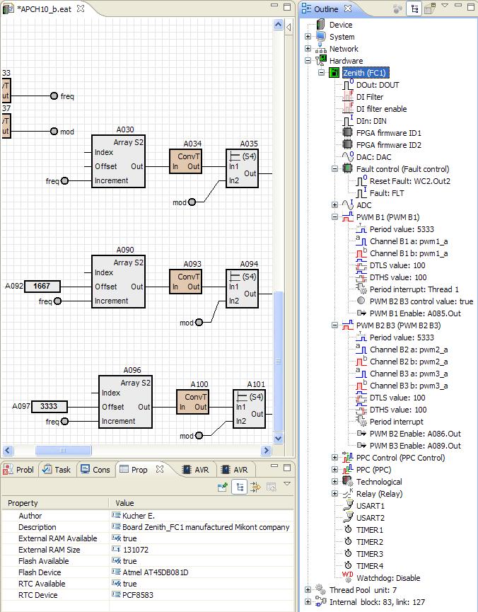 Контроллер преобразователя частоты «Зенит» (проект)