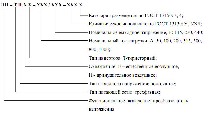 PNTTPT_marking