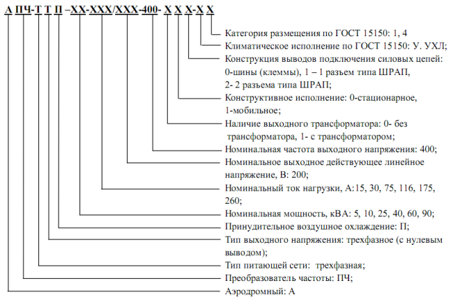 apch_400_marking