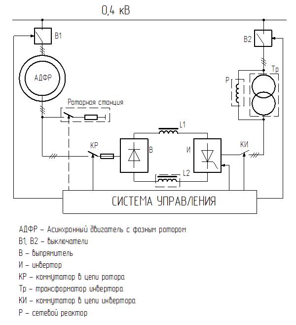 Типовая функциональная схема АВК для 0,4кВ
