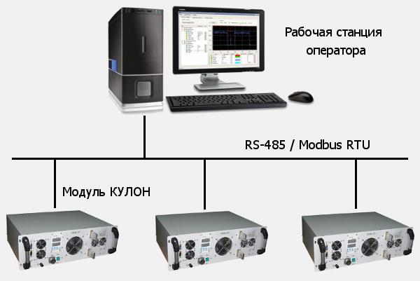 Источник тока КУЛОН в сети Modbus