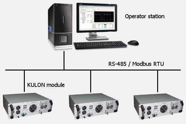 Power source KULON in Modbus network