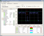 Software for control embedded applications and data visualization for monitoring system «EAT Console»